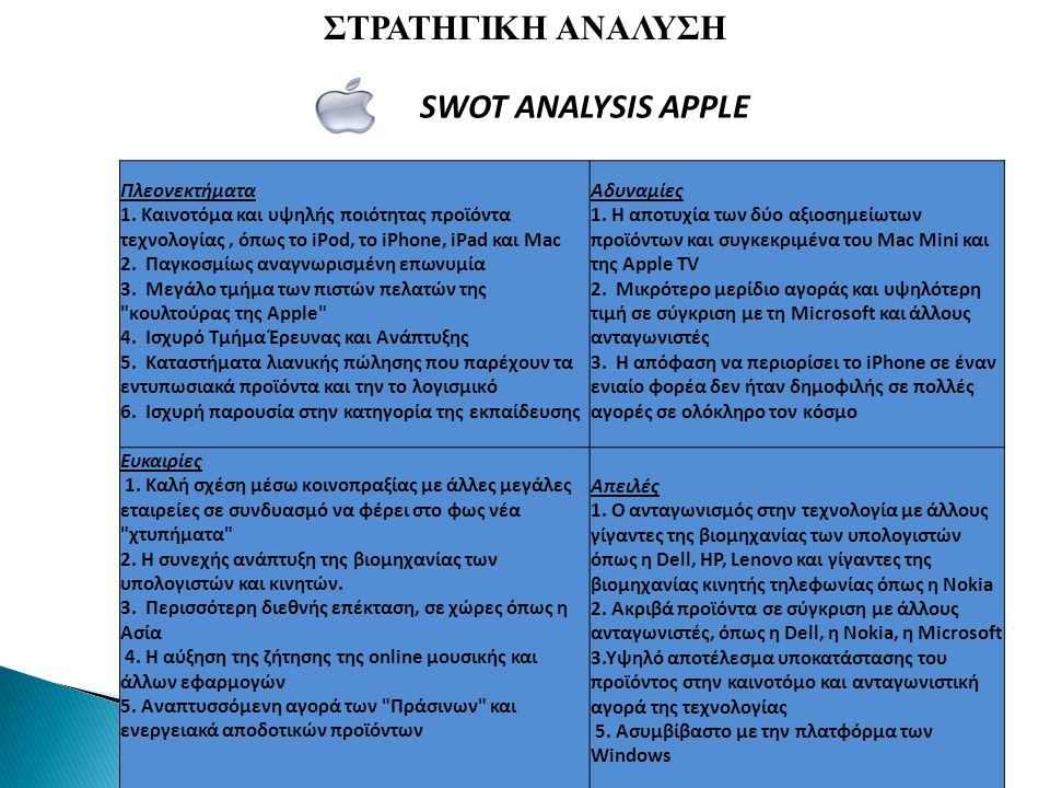 ΣΤΡΑΤΗΓΙΚΗ ΑΝΑΛΥΣΗ SWOT ANALYSIS APPLE