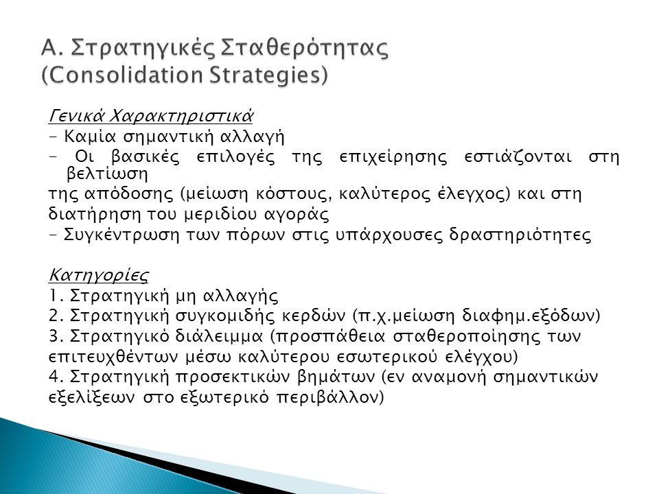 Α. Στρατηγικές Σταθερότητας (Consolidation Strategies)