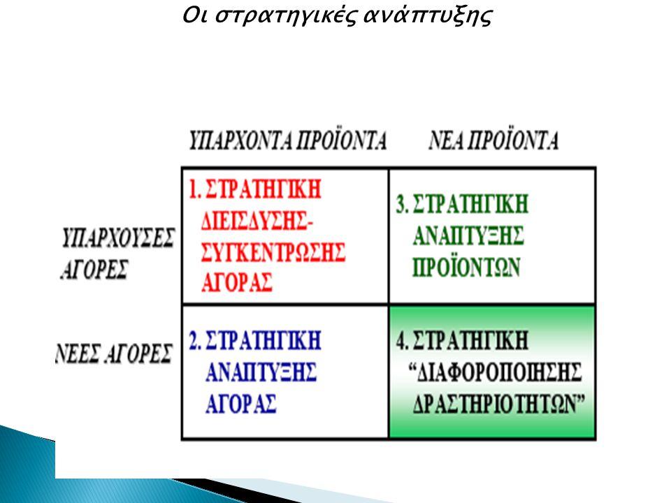 Οι στρατηγικές ανάπτυξης