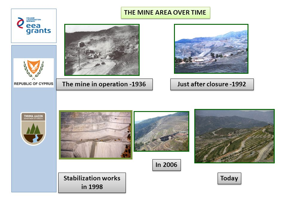 a THE MINE AREA OVER TIME The mine in operation -1936