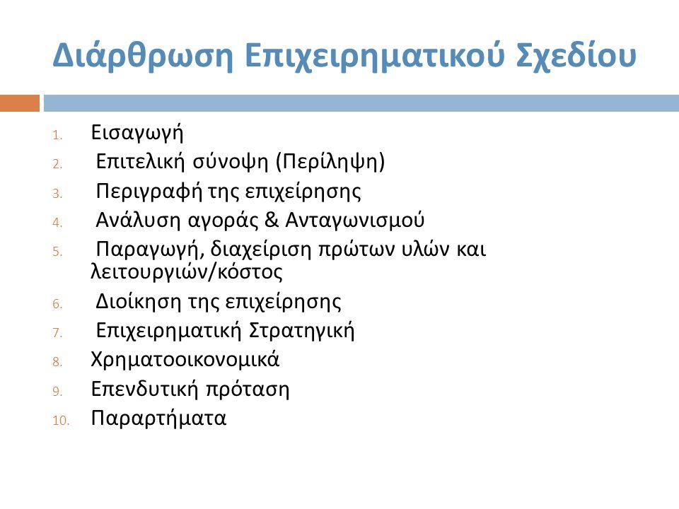 Διάρθρωση Επιχειρηματικού Σχεδίου