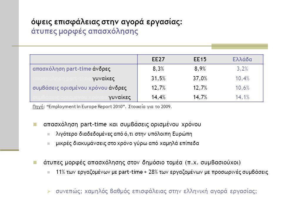 όψεις επισφάλειας στην αγορά εργασίας: άτυπες μορφές απασχόλησης