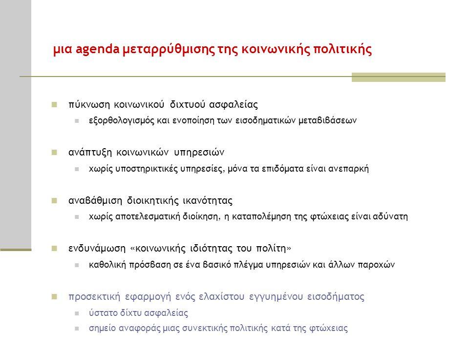 μια agenda μεταρρύθμισης της κοινωνικής πολιτικής