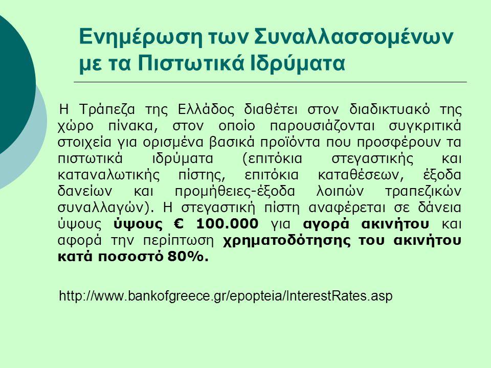 Ενημέρωση των Συναλλασσομένων με τα Πιστωτικά Ιδρύματα