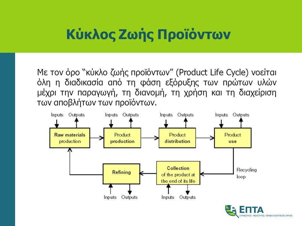 Κύκλος Ζωής Προϊόντων