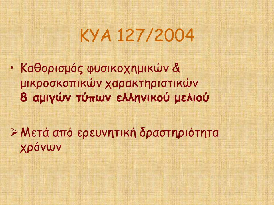 ΚΥΑ 127/2004 Καθορισμός φυσικοχημικών & μικροσκοπικών χαρακτηριστικών 8 αμιγών τύπων ελληνικού μελιού.