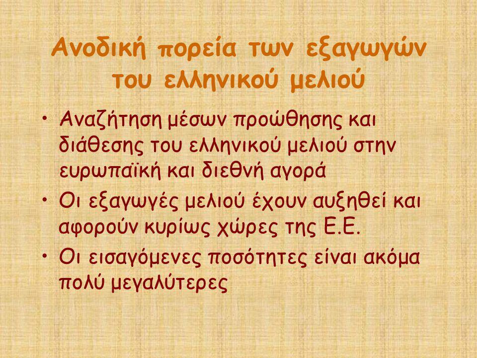 Ανοδική πορεία των εξαγωγών του ελληνικού μελιού