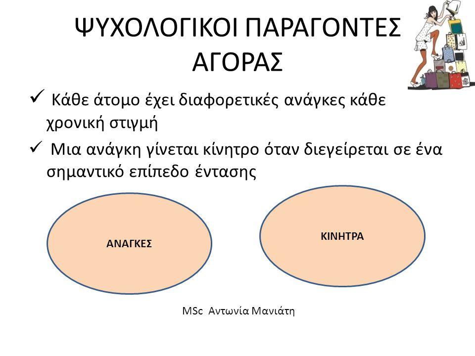 ΨΥΧΟΛΟΓΙΚΟΙ ΠΑΡΑΓΟΝΤΕΣ ΑΓΟΡΑΣ