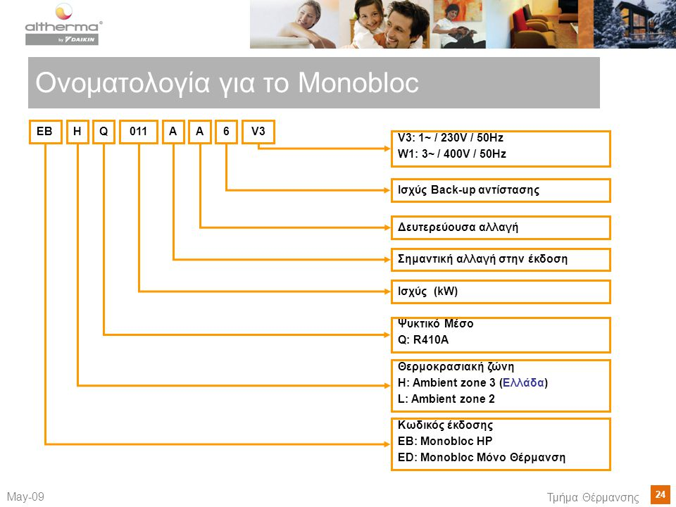 Ονοματολογία για το Monobloc