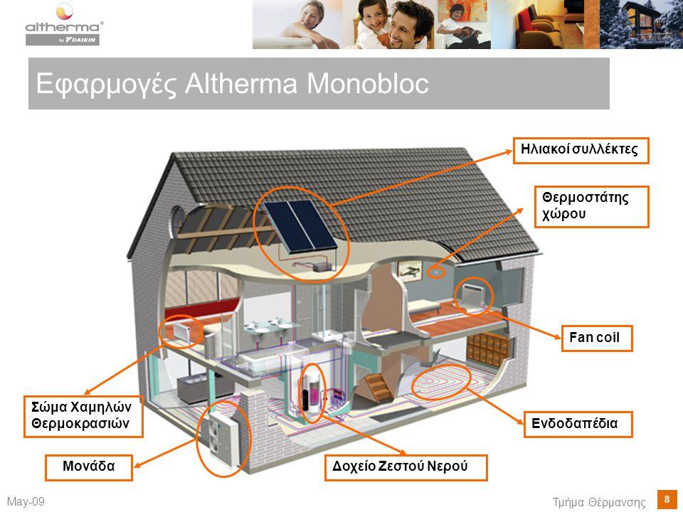 Εφαρμογές Altherma Monobloc