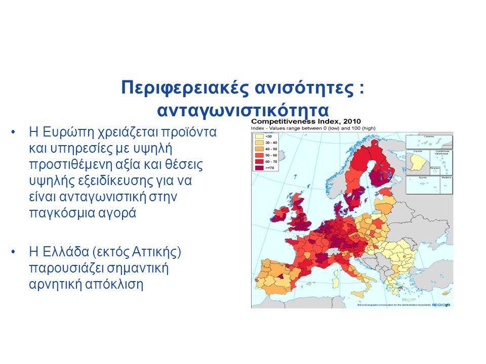 Περιφερειακές ανισότητες : ανταγωνιστικότητα