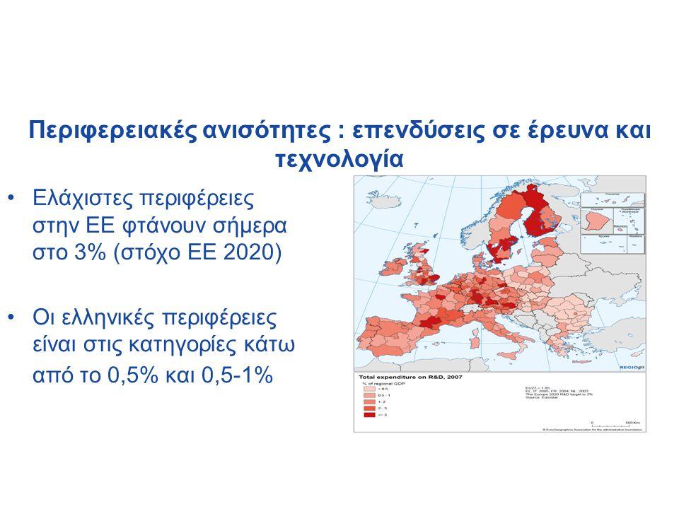 Περιφερειακές ανισότητες : επενδύσεις σε έρευνα και τεχνολογία