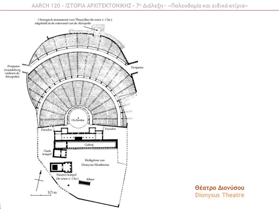 Θέατρο Διονύσου Dionysus Theatre