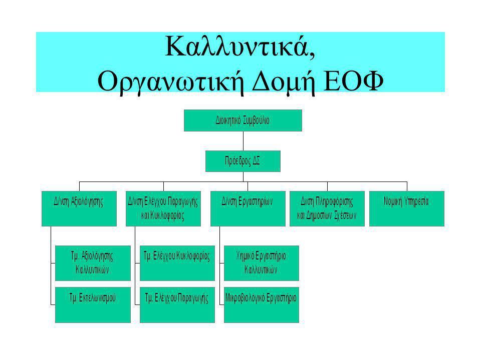 Καλλυντικά, Οργανωτική Δομή ΕΟΦ