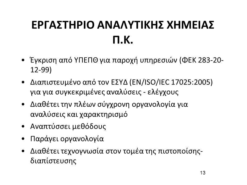 ΕΡΓΑΣΤΗΡΙΟ ΑΝΑΛΥΤΙΚΗΣ ΧΗΜΕΙΑΣ Π.Κ.