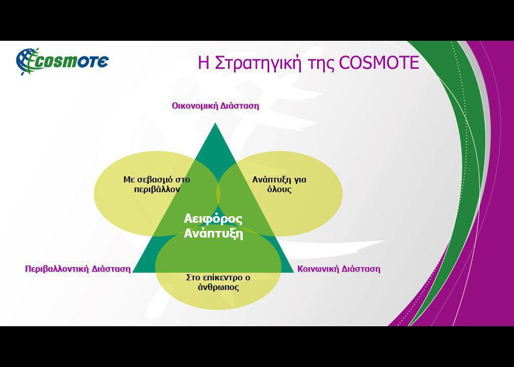 Η Στρατηγική της COSMOTE