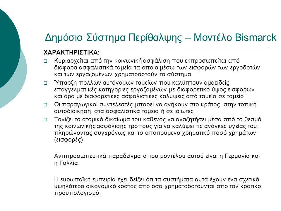 Δημόσιο Σύστημα Περίθαλψης – Μοντέλο Bismarck
