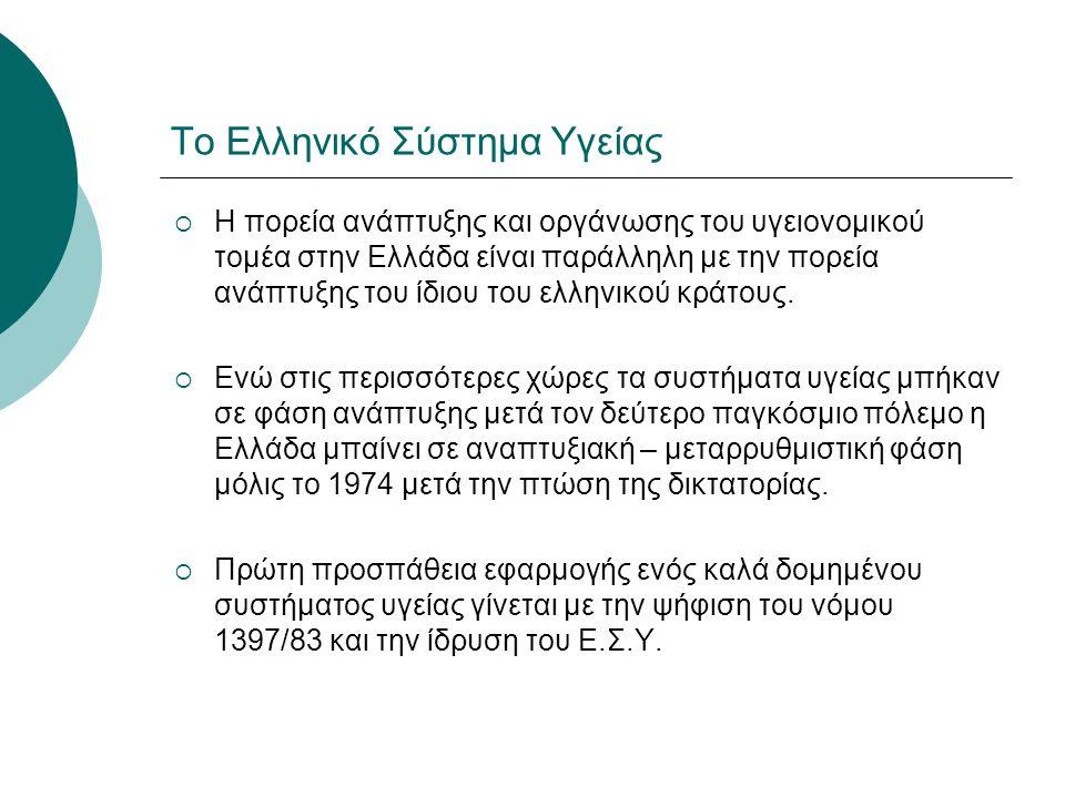 Το Ελληνικό Σύστημα Υγείας