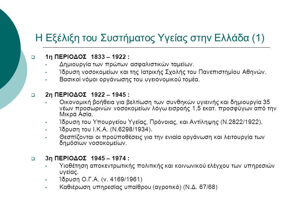 Η Εξέλιξη του Συστήματος Υγείας στην Ελλάδα (1)
