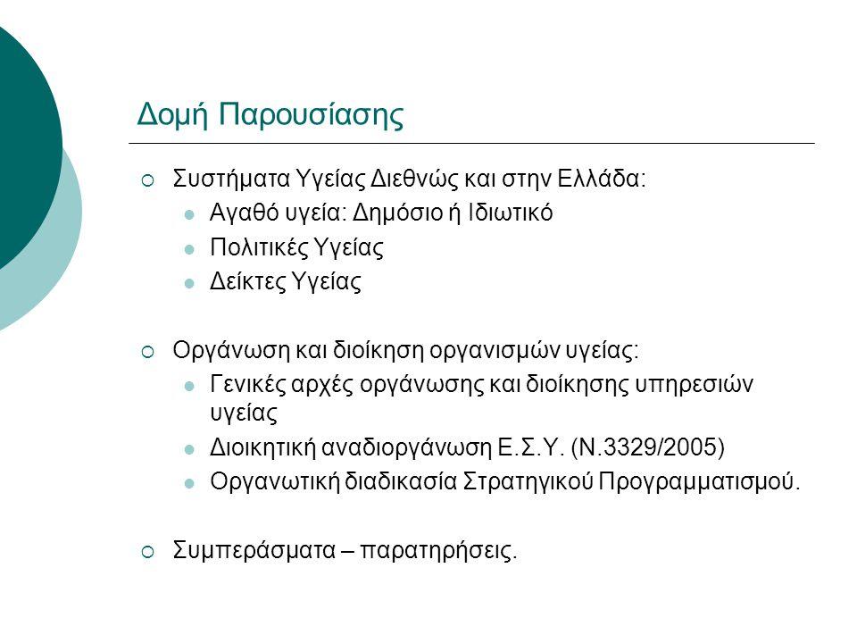 Δομή Παρουσίασης Συστήματα Υγείας Διεθνώς και στην Ελλάδα: