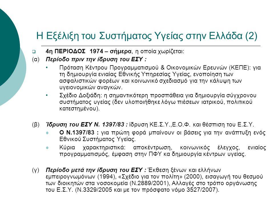 Η Εξέλιξη του Συστήματος Υγείας στην Ελλάδα (2)