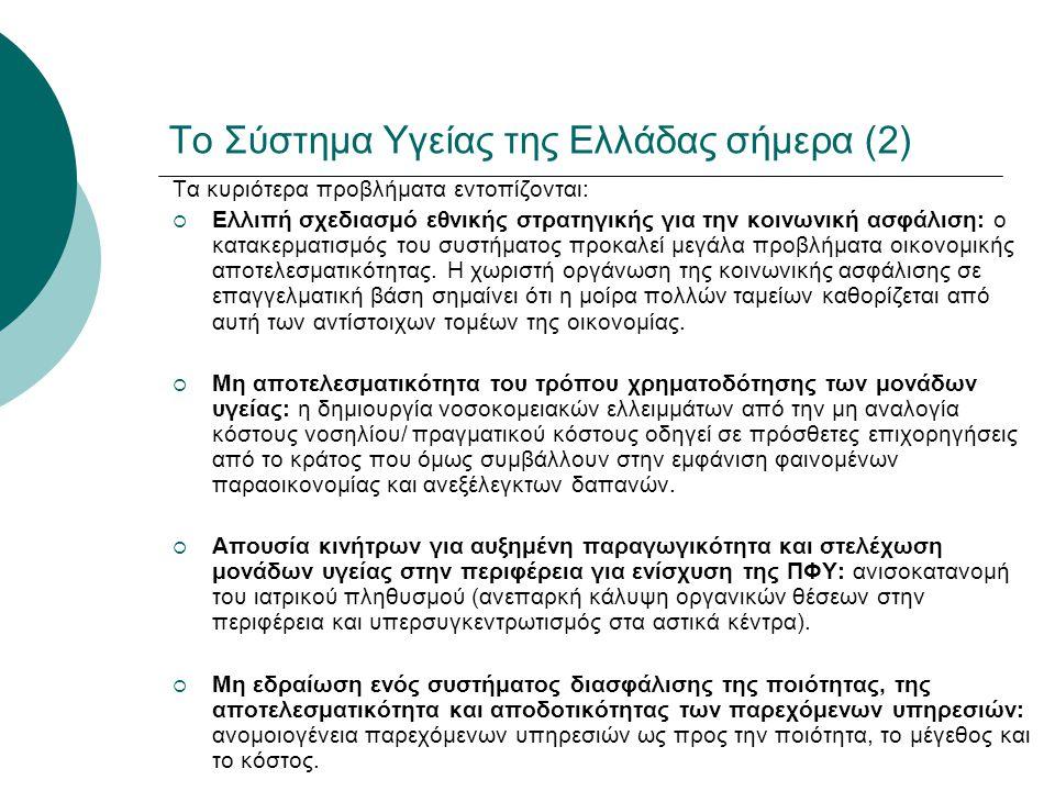 Το Σύστημα Υγείας της Ελλάδας σήμερα (2)