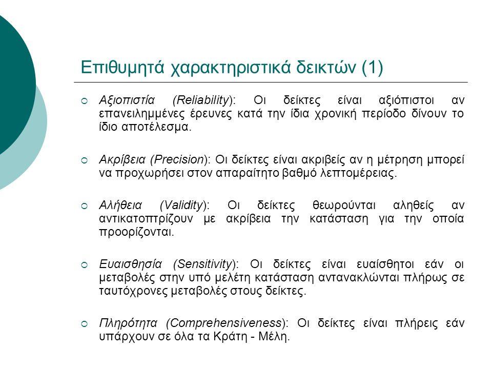 Επιθυμητά χαρακτηριστικά δεικτών (1)