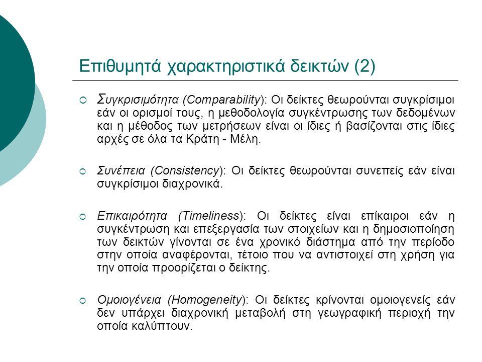 Επιθυμητά χαρακτηριστικά δεικτών (2)