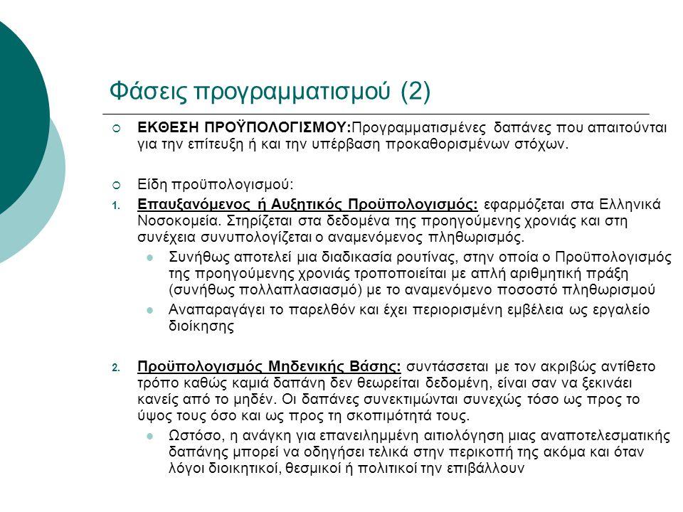 Φάσεις προγραμματισμού (2)