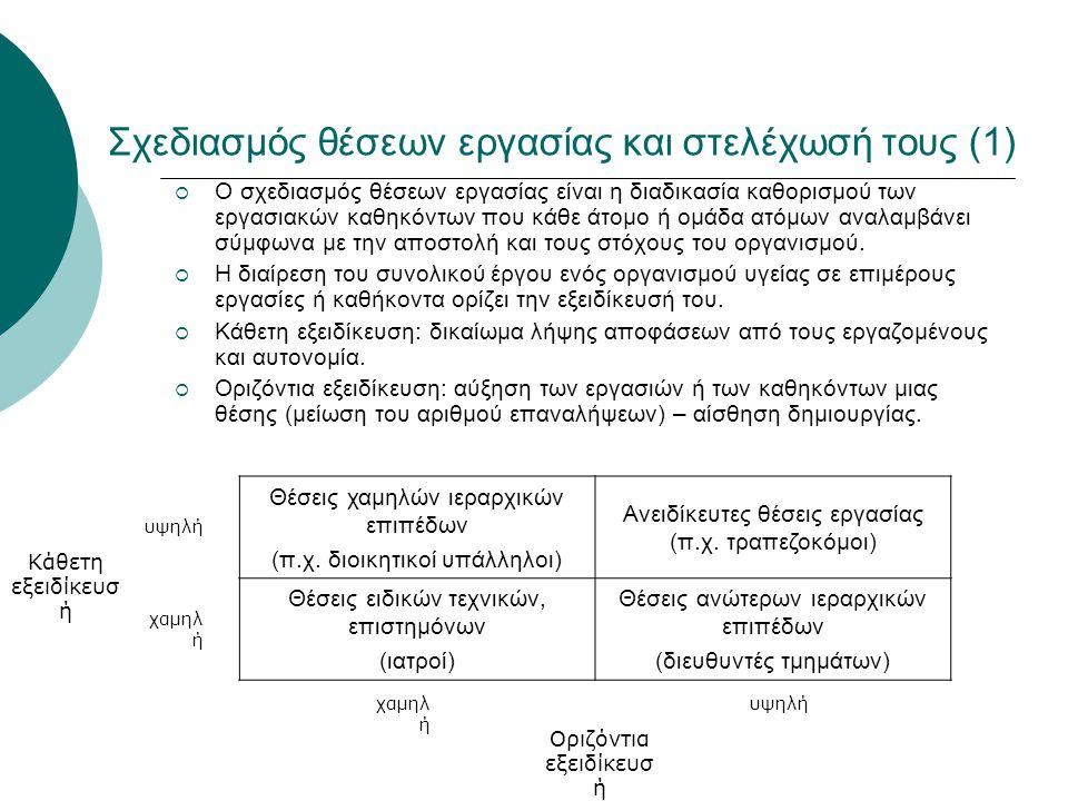 Σχεδιασμός θέσεων εργασίας και στελέχωσή τους (1)