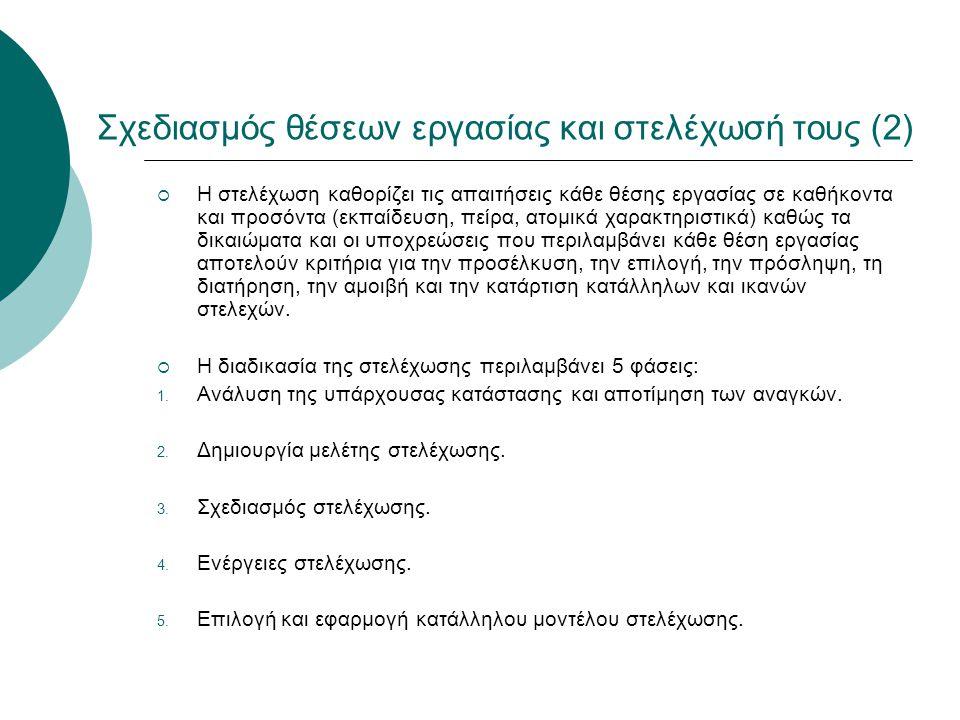 Σχεδιασμός θέσεων εργασίας και στελέχωσή τους (2)