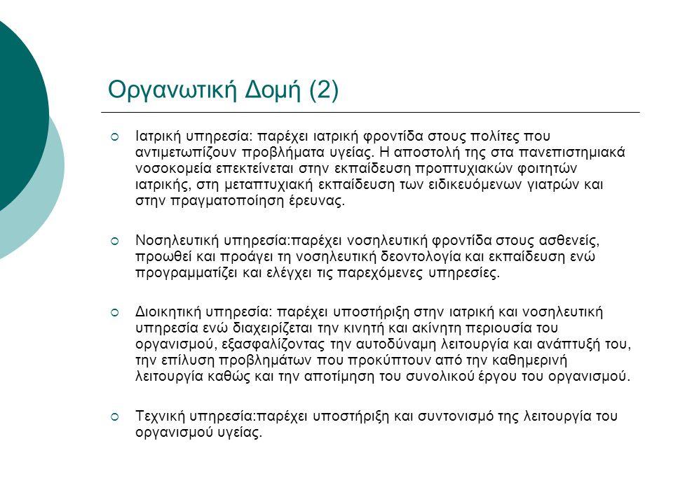 Οργανωτική Δομή (2)