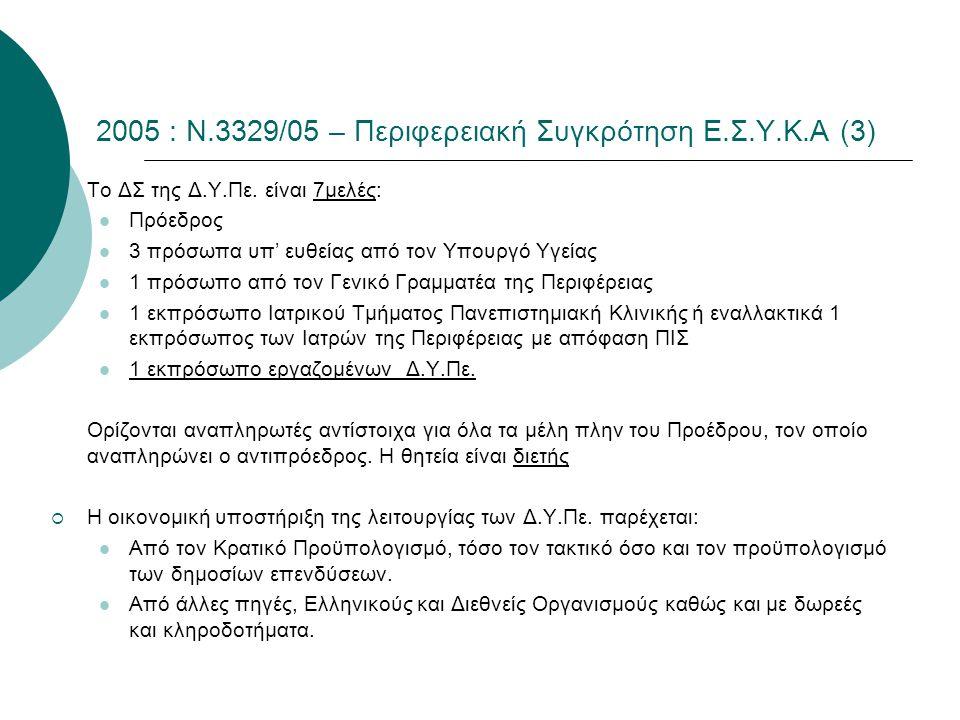 2005 : Ν.3329/05 – Περιφερειακή Συγκρότηση Ε.Σ.Υ.Κ.Α (3)