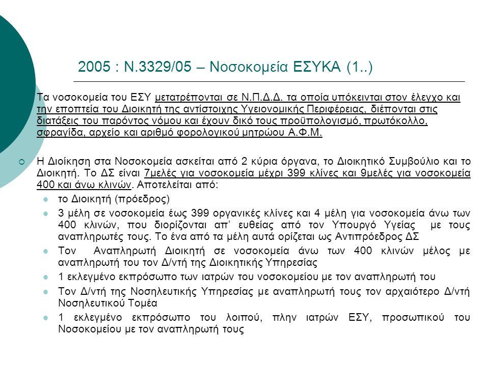 2005 : Ν.3329/05 – Νοσοκομεία ΕΣΥΚΑ (1..)