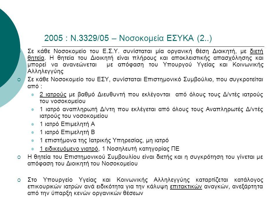 2005 : Ν.3329/05 – Νοσοκομεία ΕΣΥΚΑ (2..)