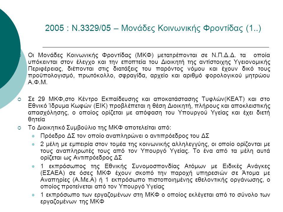 2005 : Ν.3329/05 – Μονάδες Κοινωνικής Φροντίδας (1..)