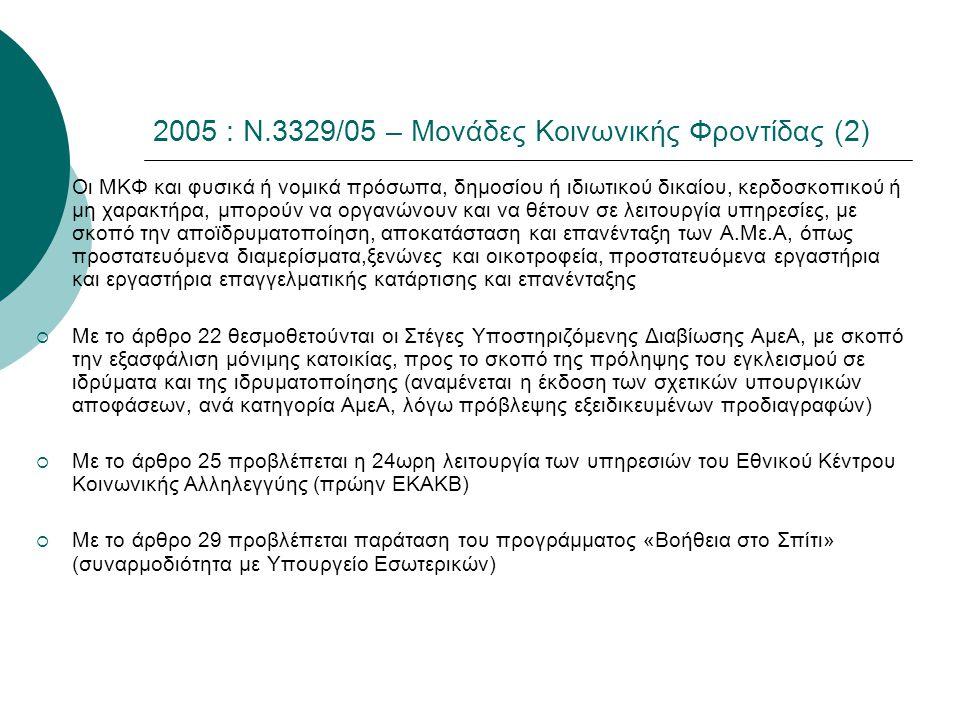2005 : Ν.3329/05 – Μονάδες Κοινωνικής Φροντίδας (2)
