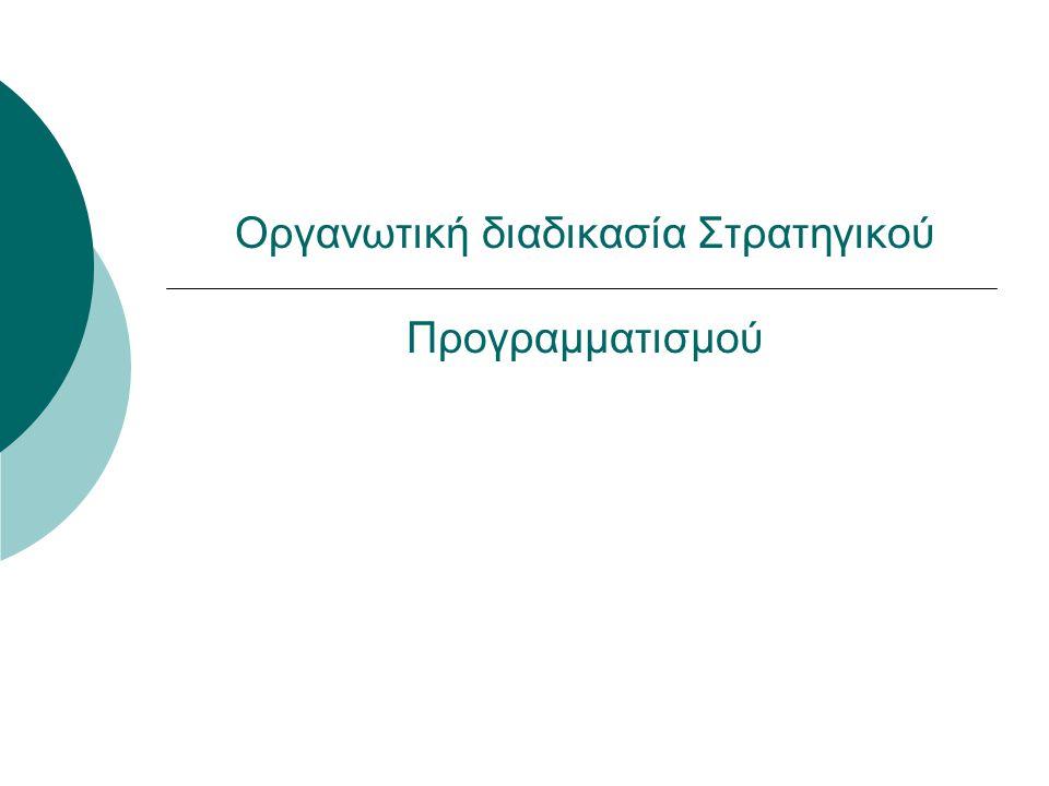 Οργανωτική διαδικασία Στρατηγικού Προγραμματισμού