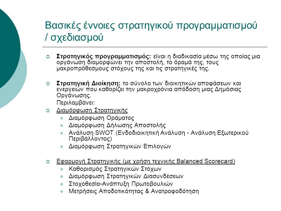 Βασικές έννοιες στρατηγικού προγραμματισμού / σχεδιασμού