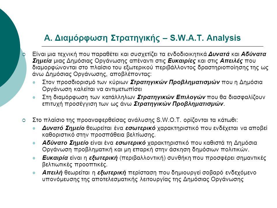 Α. Διαμόρφωση Στρατηγικής – S.W.A.T. Analysis