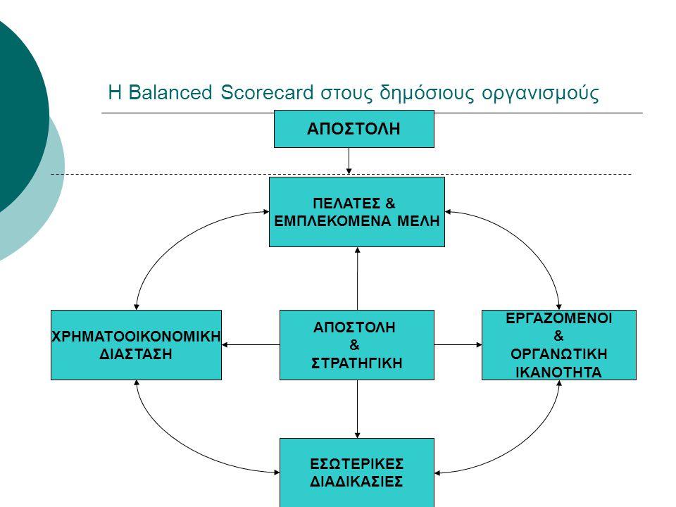Η Balanced Scorecard στους δημόσιους οργανισμούς