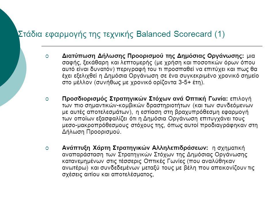 Στάδια εφαρμογής της τεχνικής Balanced Scorecard (1)