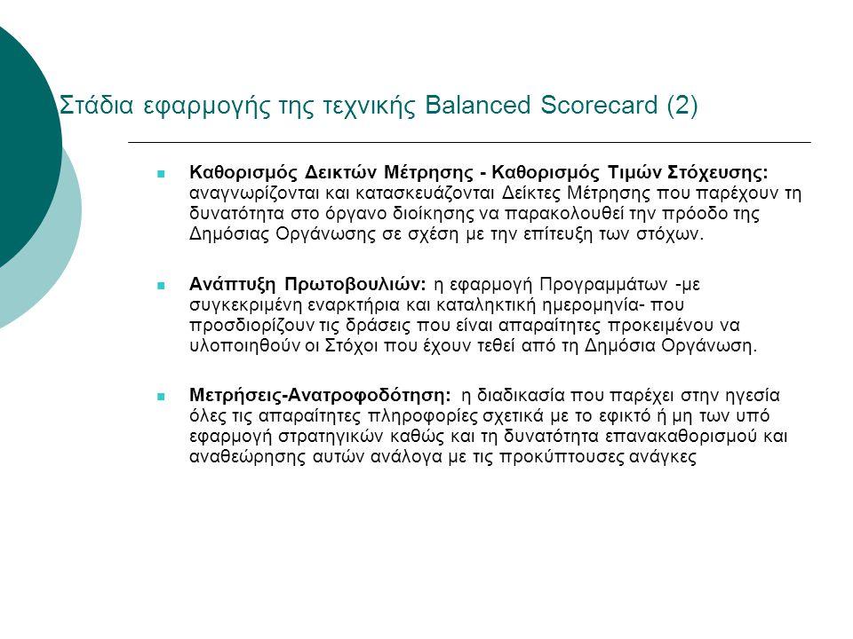 Στάδια εφαρμογής της τεχνικής Balanced Scorecard (2)