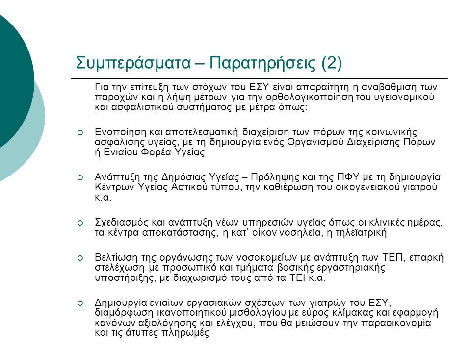 Συμπεράσματα – Παρατηρήσεις (2)