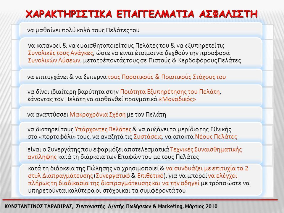 ΧΑΡΑΚΤΗΡΙΣΤΙΚΑ ΕΠΑΓΓΕΛΜΑΤΙΑ ΑΣΦΑΛΙΣΤΗ