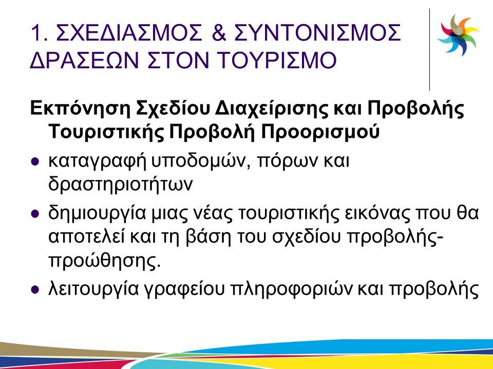 1. ΣΧΕΔΙΑΣΜΟΣ & ΣΥΝΤΟΝΙΣΜΟΣ ΔΡΑΣΕΩΝ ΣΤΟΝ ΤΟΥΡΙΣΜΟ