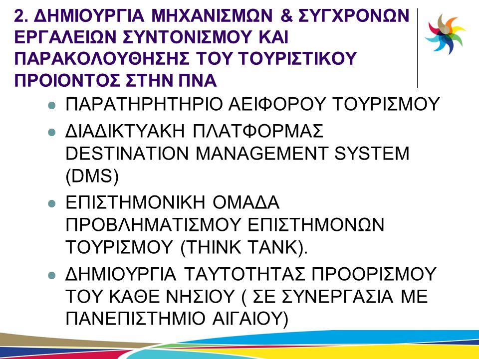 ΠΑΡΑΤΗΡΗΤΗΡΙΟ ΑΕΙΦΟΡΟΥ ΤΟΥΡΙΣΜΟΥ