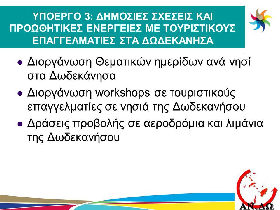 Διοργάνωση Θεματικών ημερίδων ανά νησί στα Δωδεκάνησα