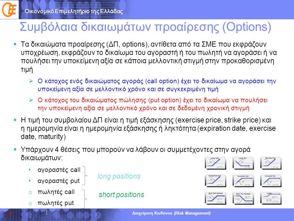 Συμβόλαια δικαιωμάτων προαίρεσης (Options)