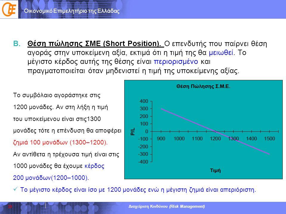 Θέση πώλησης ΣΜΕ (Short Position)